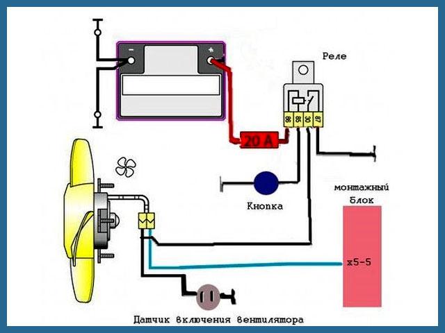 Принцип работы вентилятора охлаждения